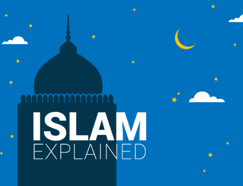Islam Explained Infographic