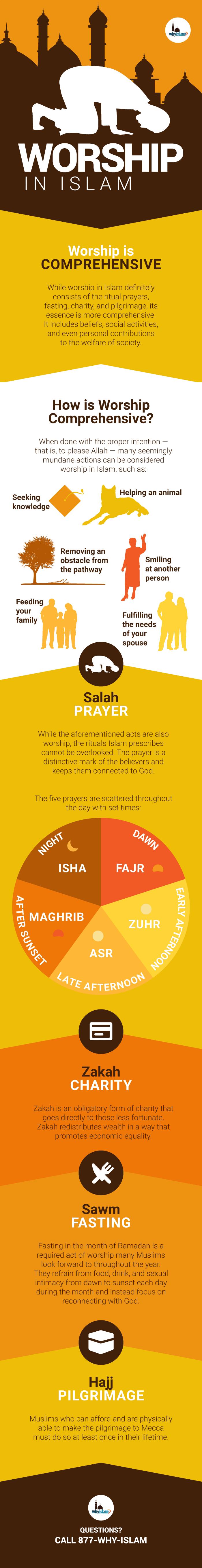 Worship in Islam Infographic